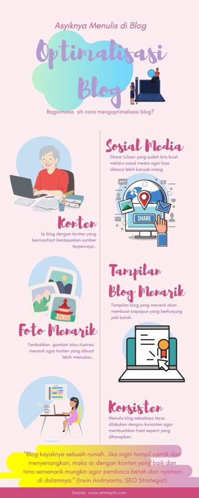 Tips-mengoptimalkan-dunia-blogging